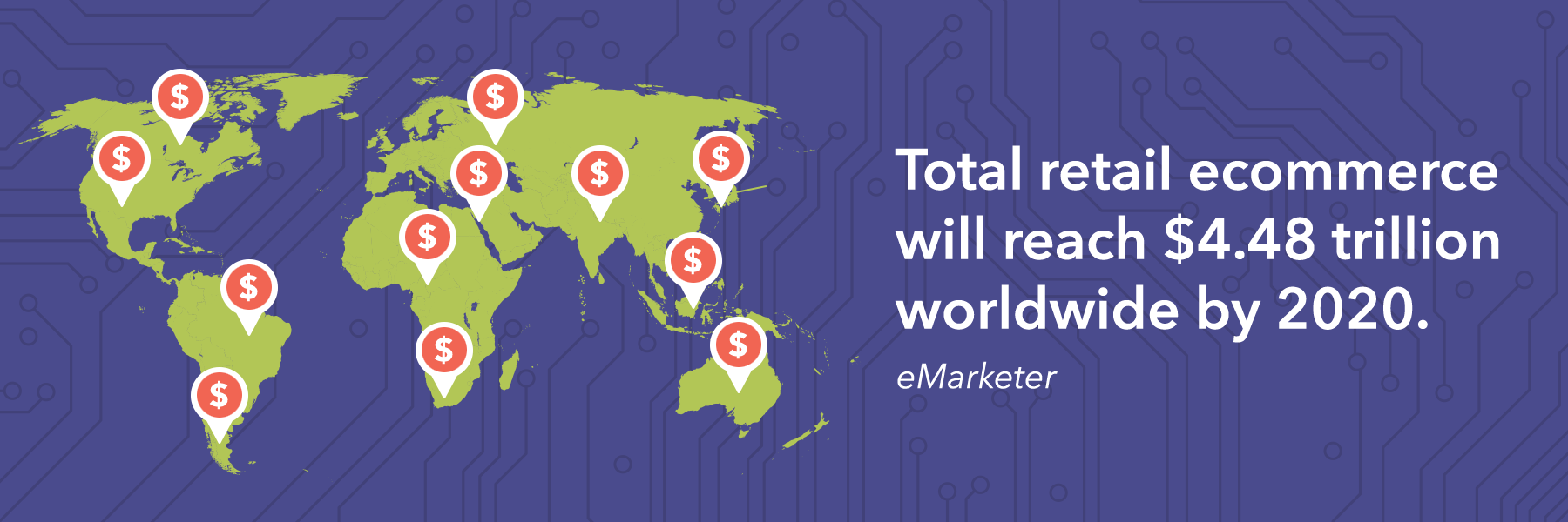 Total retail ecommerce will reach 4.48 trillion worldwide by 2020.