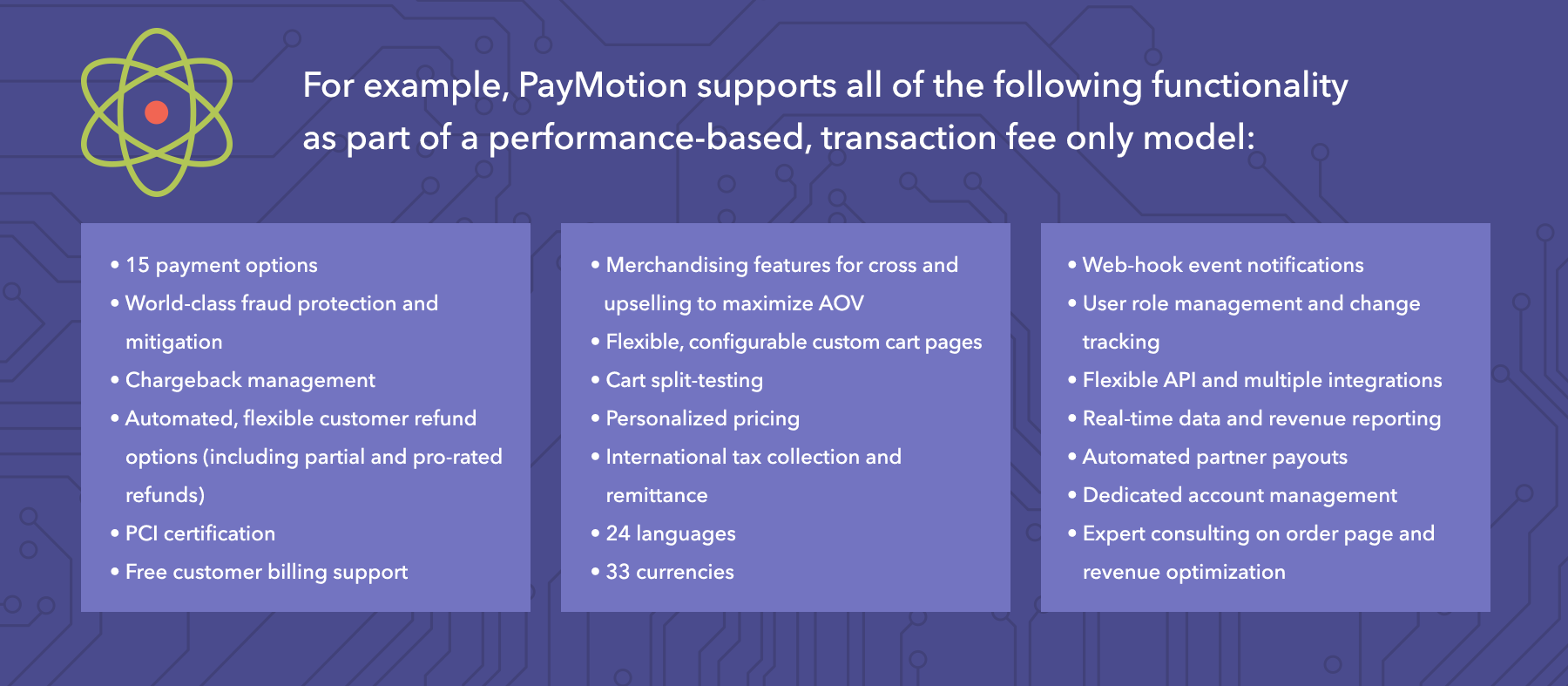 PayMotion supports a wide range of ecommerce functionality included in a single per transaction percentage fee.