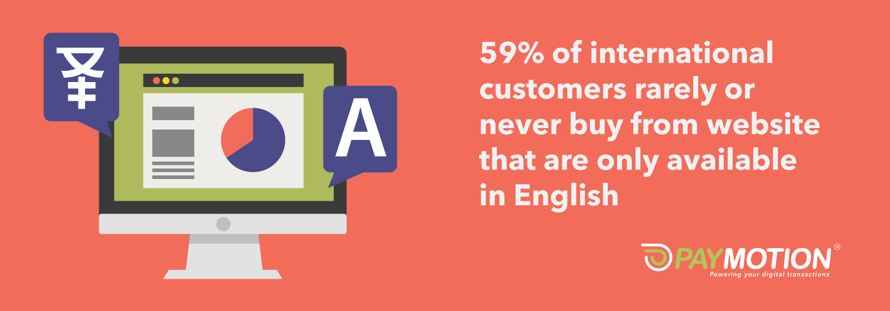 An ecommerce launch tip is to look at the fact that 59% of international customers rarely or never buy from websites only available in English