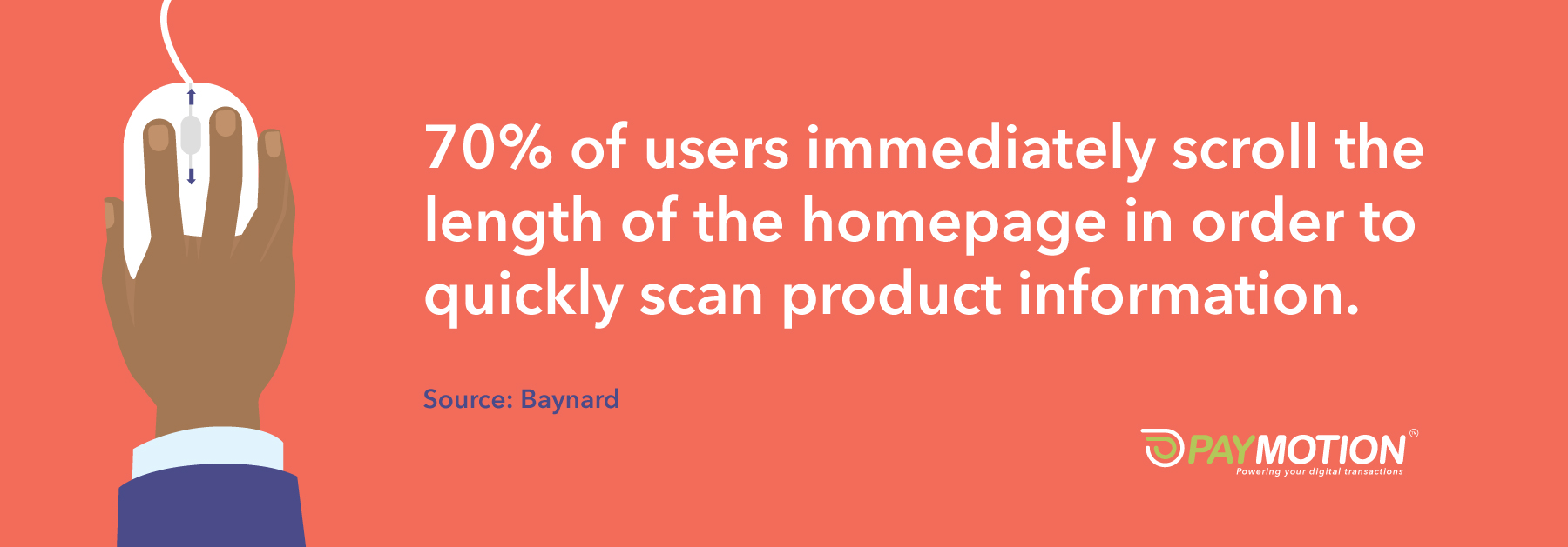 70% of users immediately scroll the length of the homepage in order to quickly scan the products.