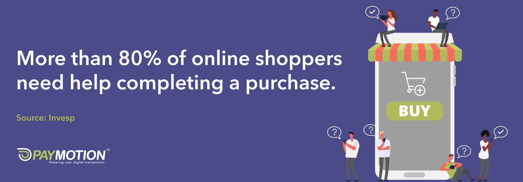 More than 80% of online shoppers need help completing a purchase.