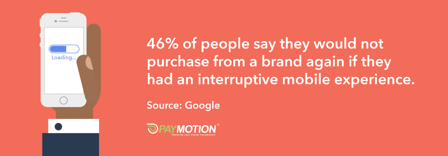 46% of people say they would not purchase from a brand again if they had an interruptive mobile experience
