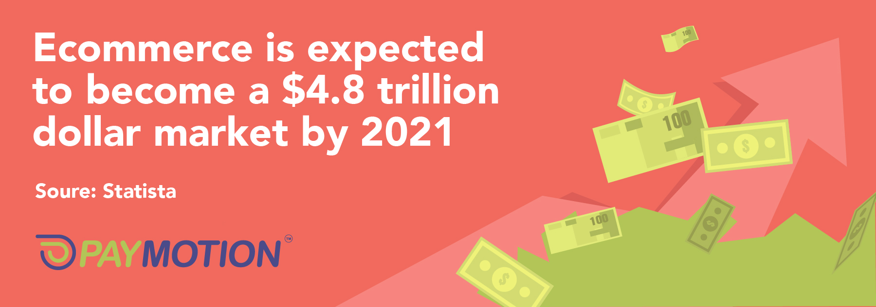 Global Growth. Ecommerce is expected to become a $4.8 trillion dollar market by 2021.