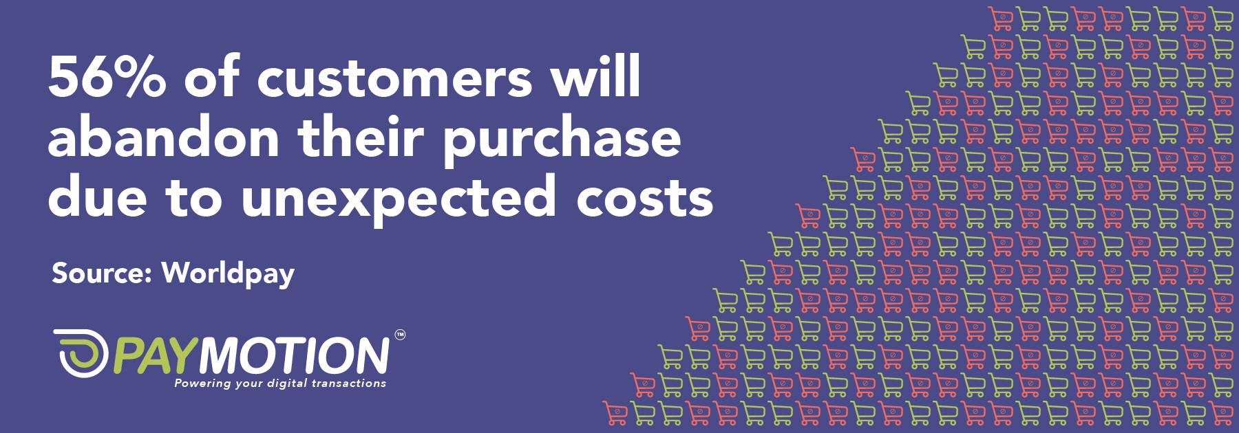 56% of customers will abandon their purchase due to unexpected costs