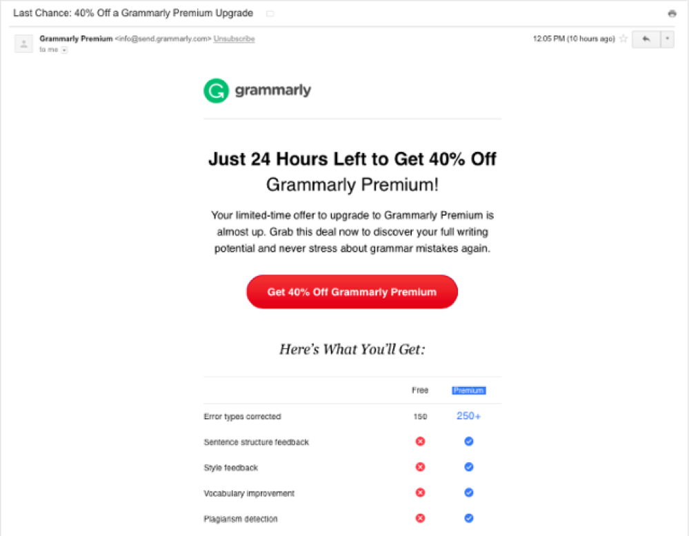 Grammarly update to premium